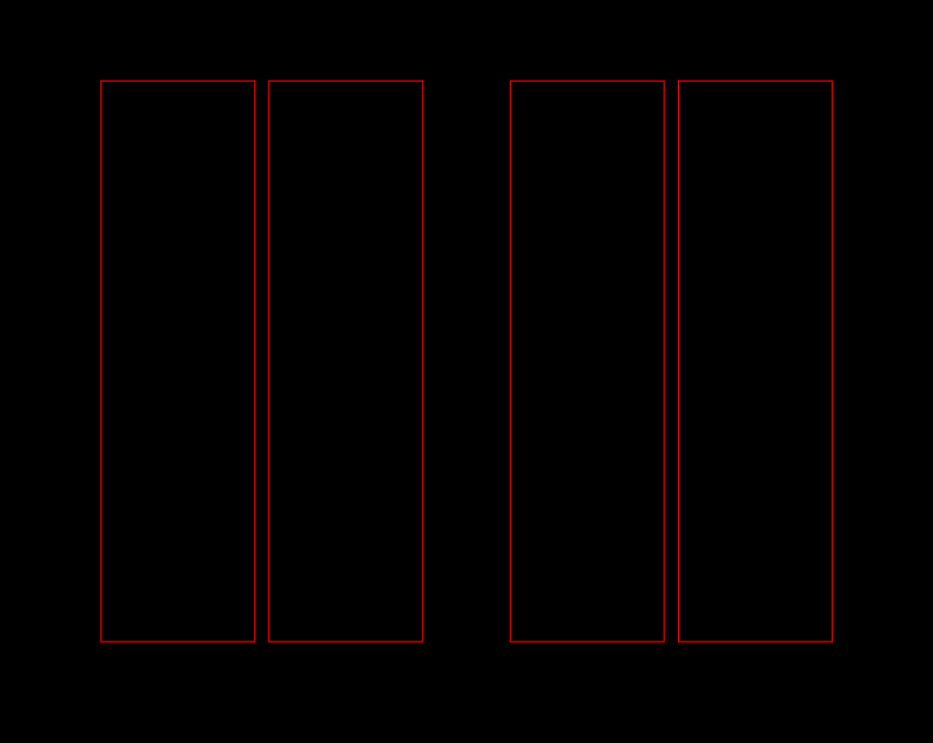 grid, grid sytems